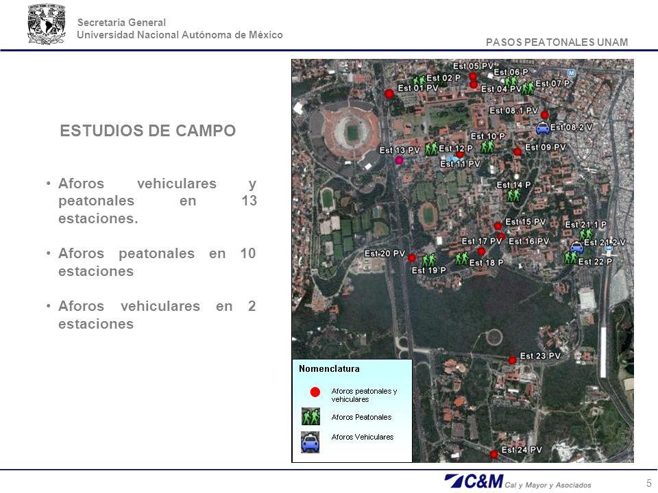 PASOS PEATONALES UNAM Secretaria General Universidad Nacional Autónoma de México 5 ESTUDIOS DE CAMPO Aforos vehiculares y peatonales en 13 estaciones.