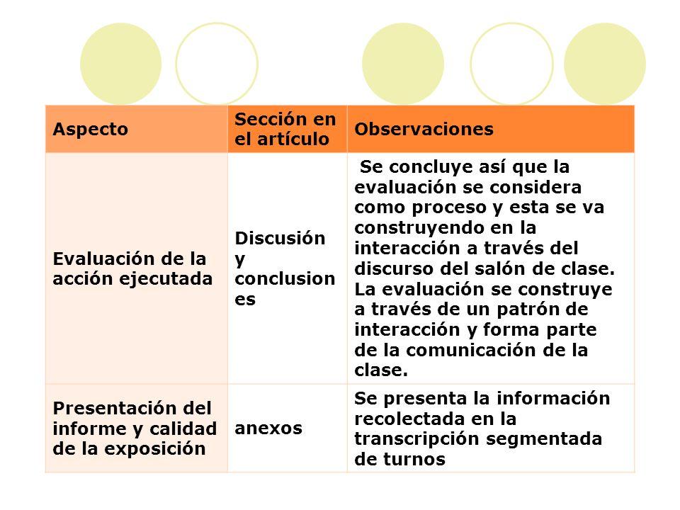Aspecto Sección en el artículo Observaciones Evaluación de la acción ejecutada Discusión y conclusion es Se concluye así que la evaluación se consider