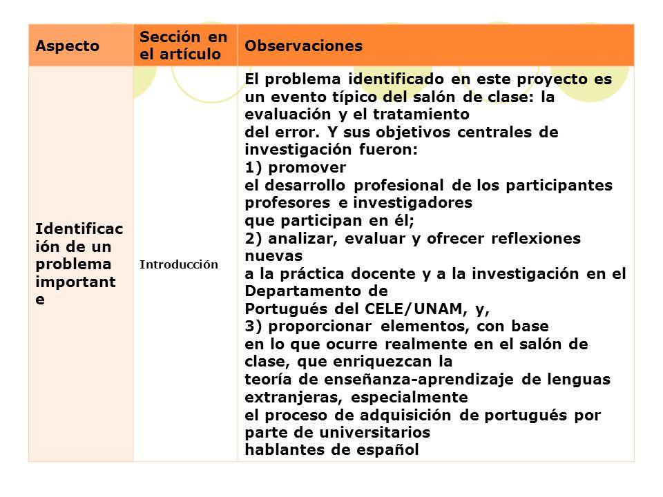 Aspecto Sección en el artículo Observaciones Análisis del problema Introducción El análisis del problema se hizo en base a la 1)la reciprocidad de perspectivas en la evaluación.