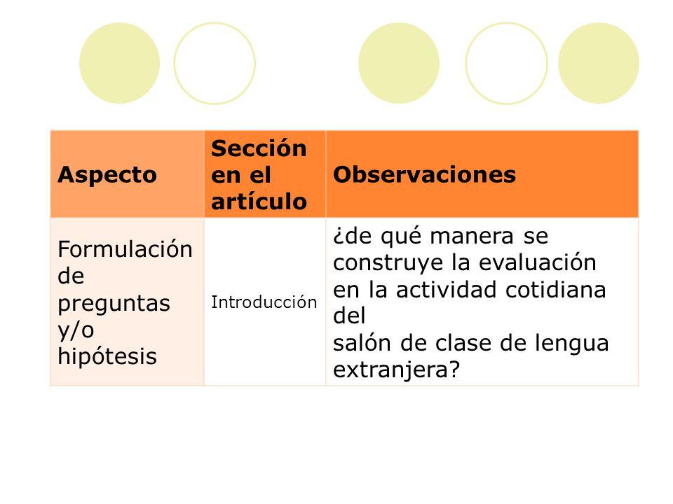 Aspecto Sección en el artículo Observaciones Formulación de preguntas y/o hipótesis Introducción ¿de qué manera se construye la evaluación en la activ
