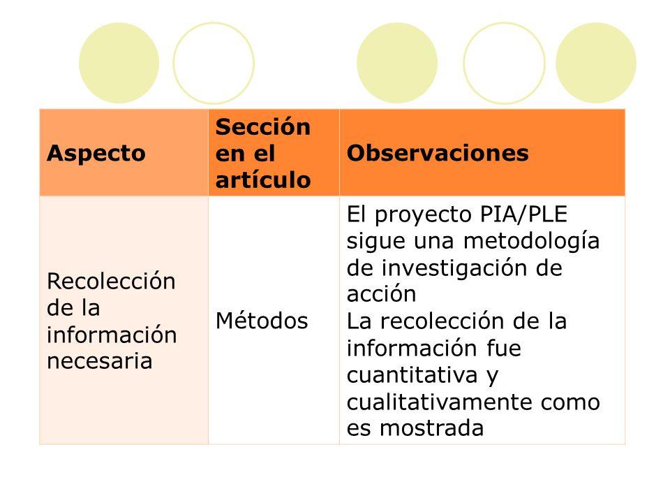 Aspecto Sección en el artículo Observaciones Recolección de la información necesaria Métodos El proyecto PIA/PLE sigue una metodología de investigació