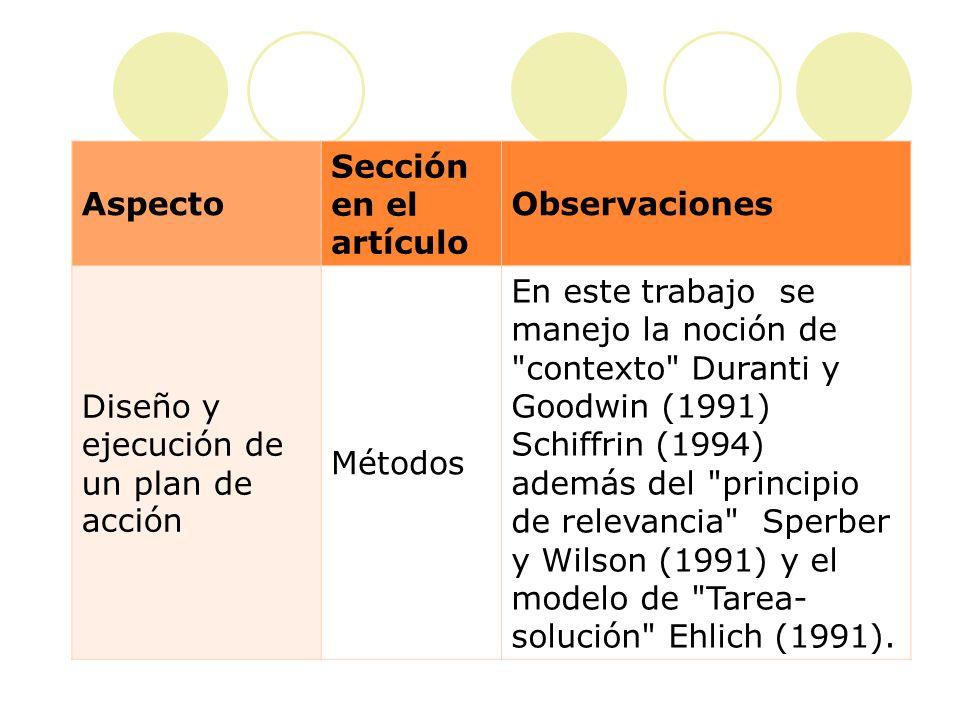 Aspecto Sección en el artículo Observaciones Evaluación de la acción ejecutada Discusión y conclusion es Se concluye así que la evaluación se considera como proceso y esta se va construyendo en la interacción a través del discurso del salón de clase.