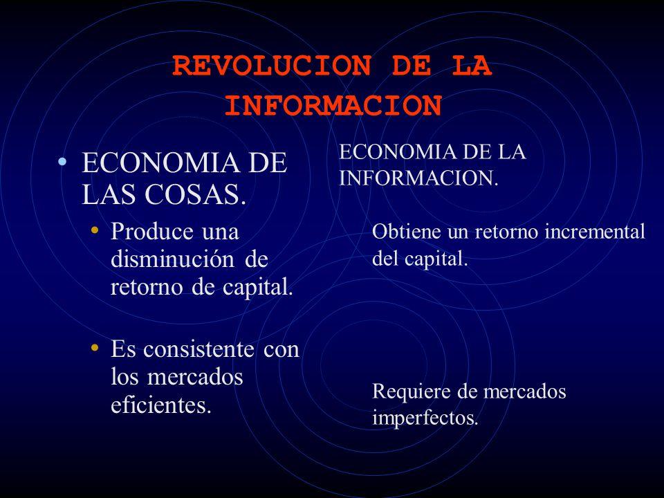 REVOLUCION DE LA INFORMACION ECONOMIA DE LAS COSAS.