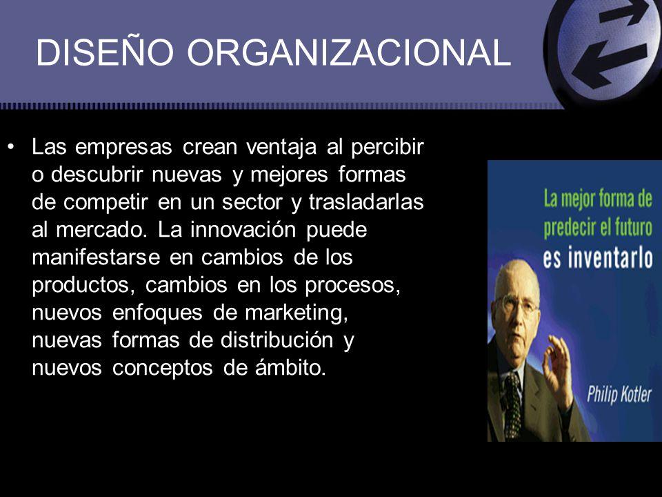 DISEÑO ORGANIZACIONAL Las empresas crean ventaja al percibir o descubrir nuevas y mejores formas de competir en un sector y trasladarlas al mercado. L