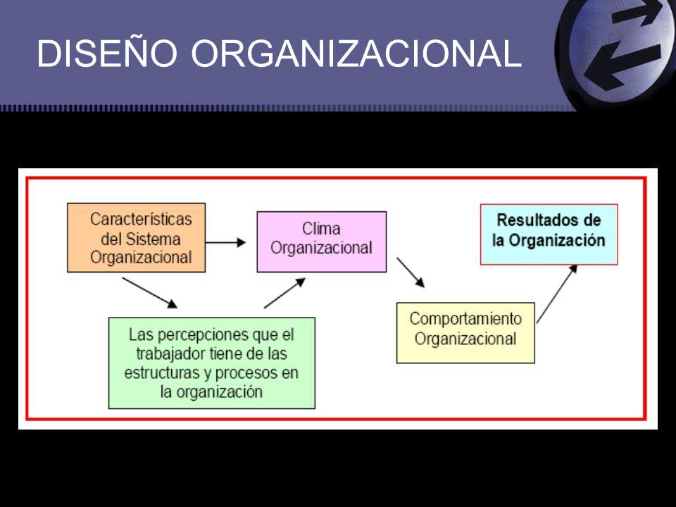 En la organización el diseño de su estructura determina el comportamiento organizacional y por ende sus repercusiones se manifiestan en los resultados La estructura organizacional es la manera de como las tareas y el trabajo son formalmente divididos, agrupados y coordinados, y tiene relación con las actitudes y comportamientos de los empleados.