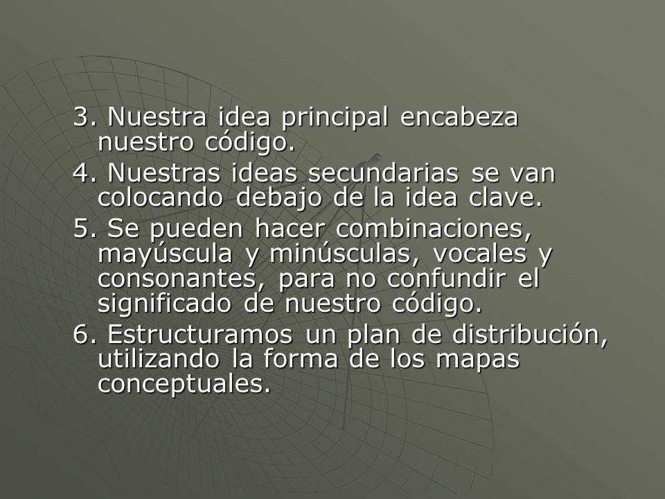 3. Nuestra idea principal encabeza nuestro código.