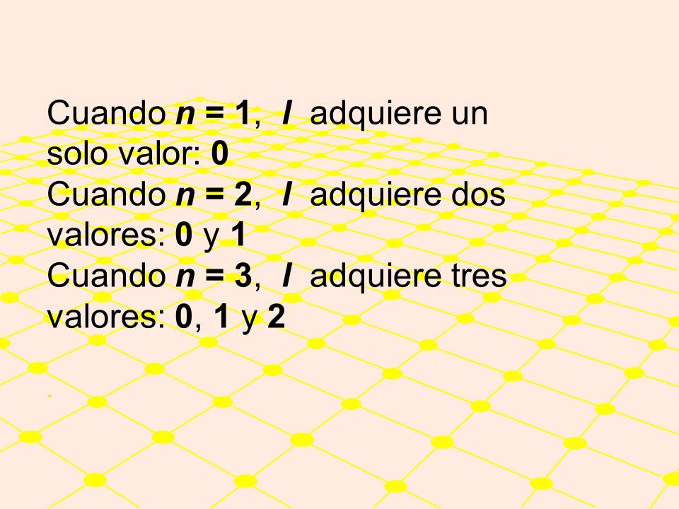 Para cada valor de n, l adquiere diferentes valores enteros, que van desde cero hasta n -1; así por ejemplo:.