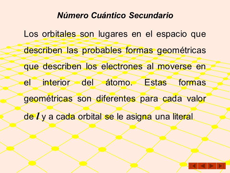 Para cada valor de n, l adquiere diferentes valores enteros, que van desde cero hasta n-1; Cuando n = 1, l adquiere un solo valor: 0 0 es una esfera y