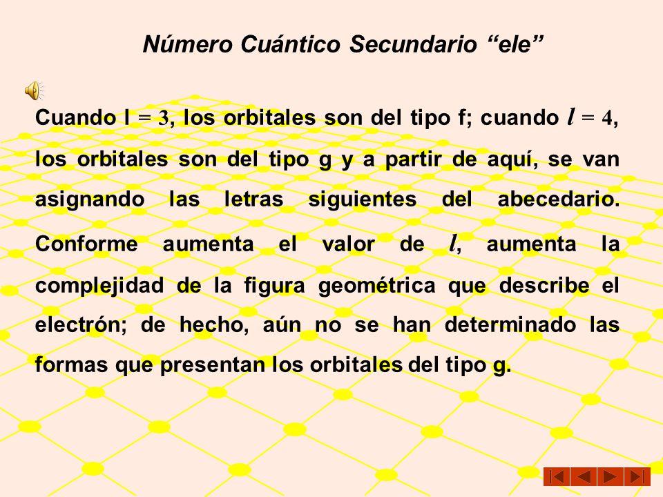 Número Cuántico Secundario l = 0 Orbital s l = 1 Orbital p l = 2 Orbital d