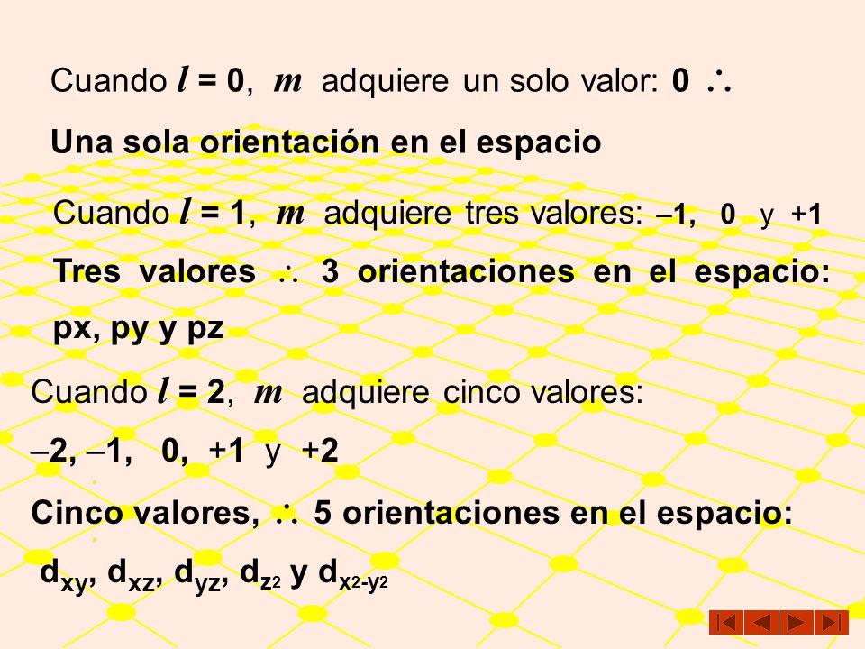 Los valores que toma el número cuántico m dependen del valor del número cuántico ele. m = -l,…,0,…,+l A cada valor de m se le atribuye una diferente o