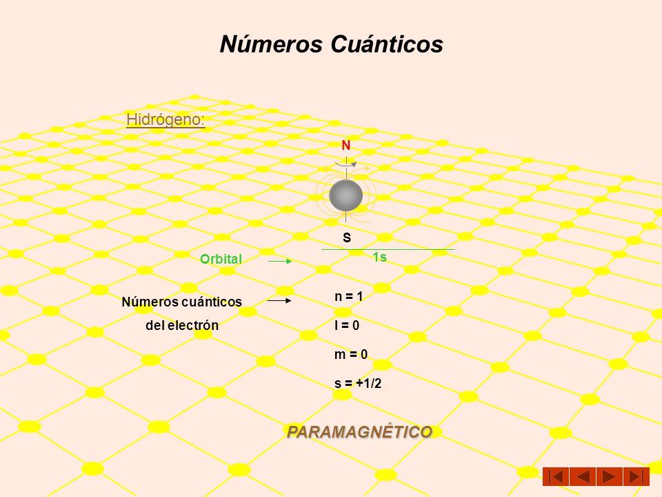 Número Cuántico de Espin Norte magnético Sur magnético Norte magnético Sur magnético