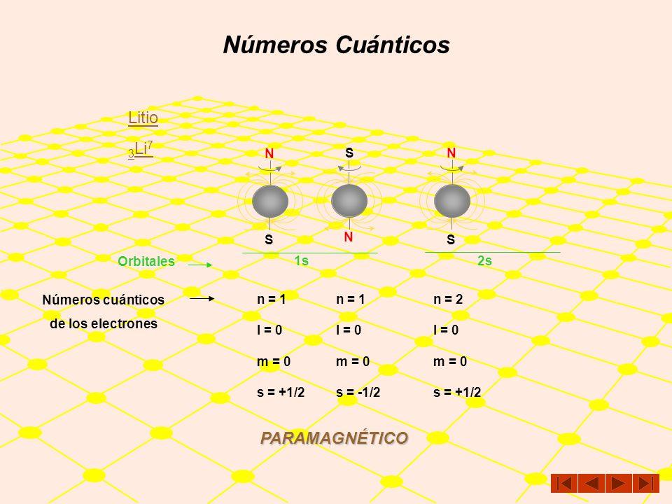 Números Cuánticos Helio: Orbital 1s N S N S Números cuánticos de los electrones n = 1 l = 0 m = 0 s = +1/2s = -1/2 DIAMAGNÉTICO