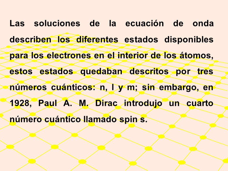En 1926, Erwin Schrödinger postuló una ecuación, conocida como ecuación de onda, que le permitió calcular los niveles de energía en un átomo, fundando