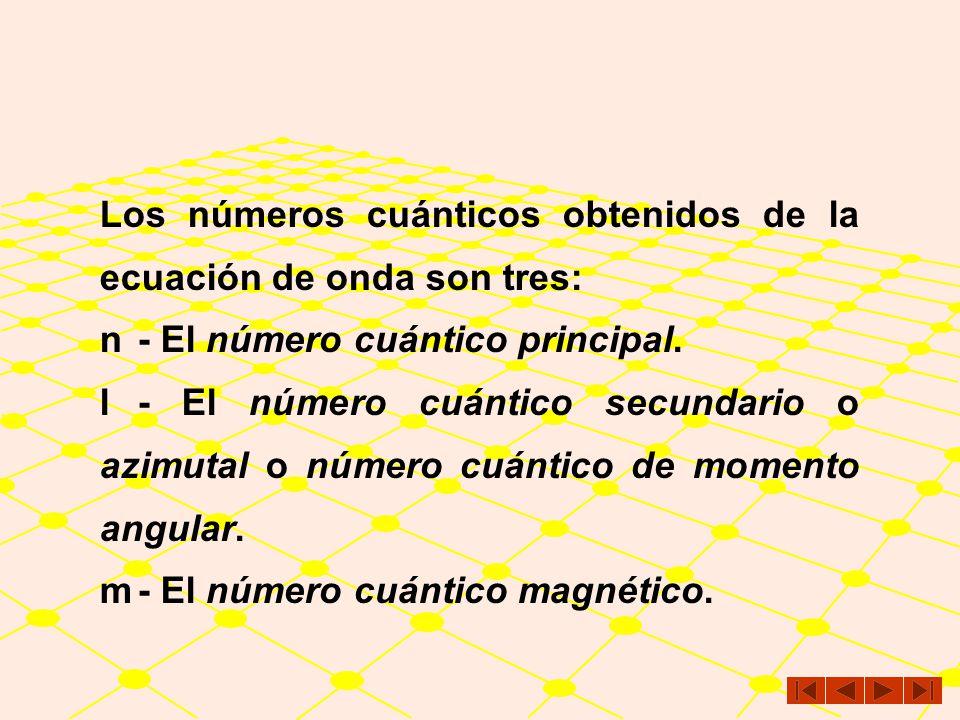 Los números cuánticos son variables involucradas en la ecuación de onda de Schrödinger. Dependiendo de los valores de los números cuánticos, se obtien