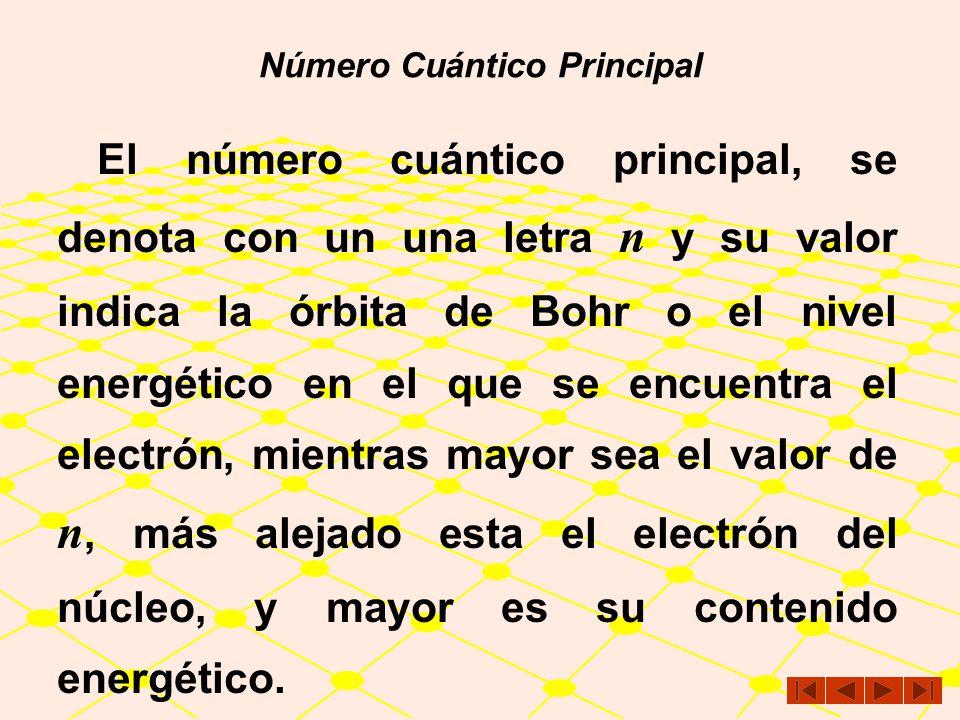 Los números cuánticos obtenidos de la ecuación de onda son tres: n- El número cuántico principal. l- El número cuántico secundario o azimutal o número