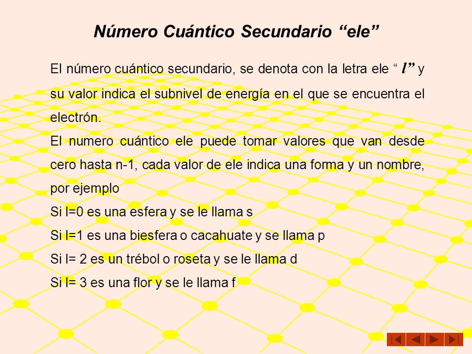 Número Cuántico Principal n Los valores que adquiere n, son números enteros mayores de cero: n = 1,2,3,4,… Cuando n = 1, el electrón se encuentra en e