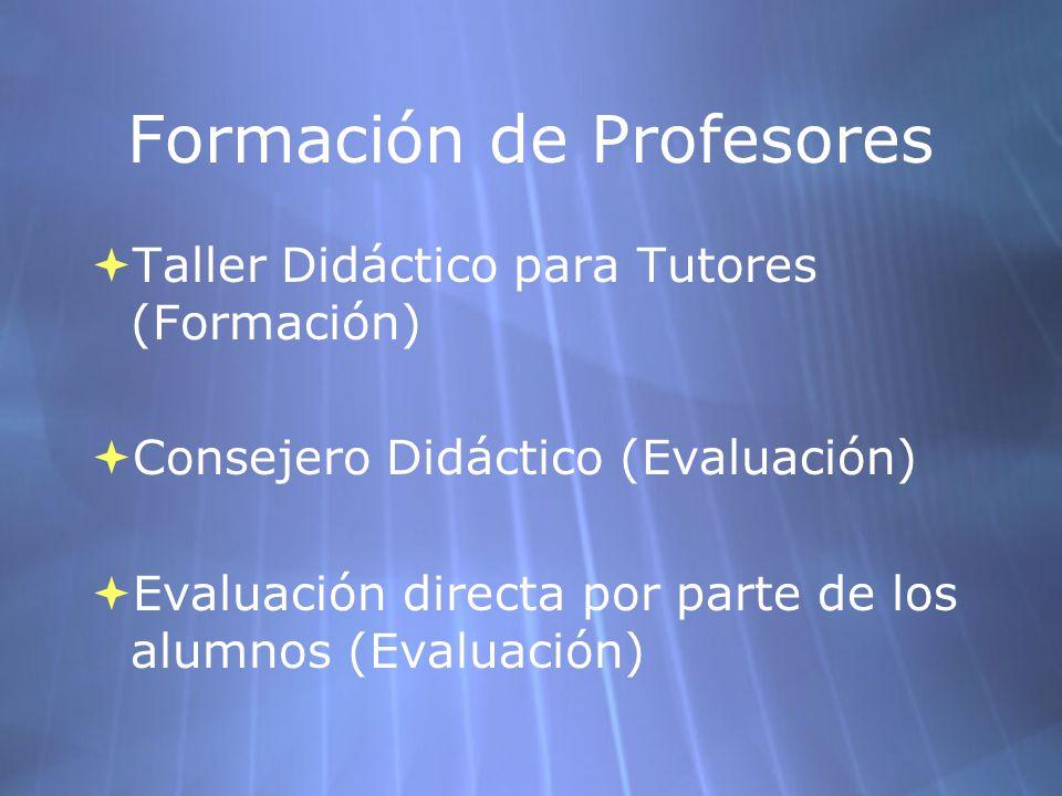 Formación de Profesores Taller Didáctico para Tutores (Formación) Consejero Didáctico (Evaluación) Evaluación directa por parte de los alumnos (Evalua
