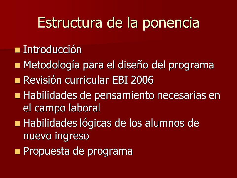 INTRODUCCIÓN Objetivo de la ponencia: Elaborar un programa para la asignatura Lógica de las carreras Licenciado en Archivología y Licenciado en Bibliotecología de la Escuela de Bibliotecología e Información (EBI) de la Universidad Autónoma de San Luis Potosí (UASLP).