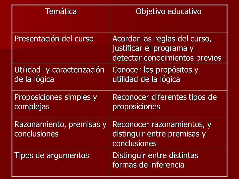 Temática Objetivo educativo Presentación del curso Acordar las reglas del curso, justificar el programa y detectar conocimientos previos Utilidad y ca