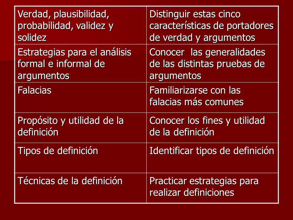 Verdad, plausibilidad, probabilidad, validez y solidez Distinguir estas cinco características de portadores de verdad y argumentos Estrategias para el
