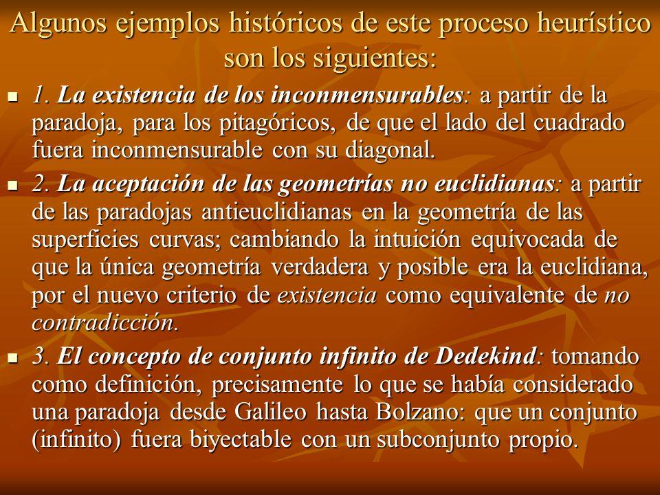 Algunos ejemplos históricos de este proceso heurístico son los siguientes: 1. La existencia de los inconmensurables: a partir de la paradoja, para los