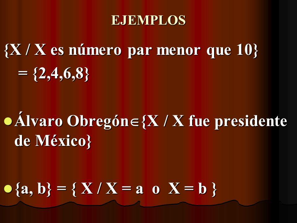 EJEMPLOS {X / X es número par menor que 10} = {2,4,6,8} = {2,4,6,8} Álvaro Obregón {X / X fue presidente de México} Álvaro Obregón {X / X fue presiden