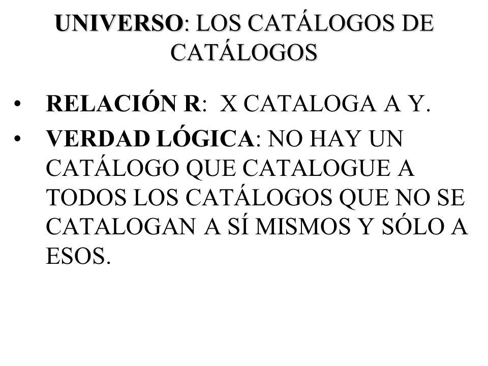UNIVERSO: LOS CATÁLOGOS DE CATÁLOGOS RELACIÓN R: X CATALOGA A Y. VERDAD LÓGICA: NO HAY UN CATÁLOGO QUE CATALOGUE A TODOS LOS CATÁLOGOS QUE NO SE CATAL