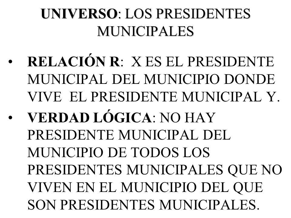 UNIVERSO: LOS PRESIDENTES MUNICIPALES RELACIÓN R: X ES EL PRESIDENTE MUNICIPAL DEL MUNICIPIO DONDE VIVE EL PRESIDENTE MUNICIPAL Y. VERDAD LÓGICA: NO H