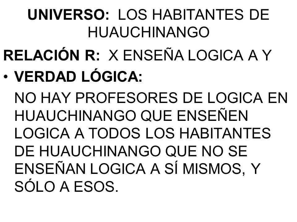 UNIVERSO: LOS HABITANTES DE HUAUCHINANGO RELACIÓN R: X ENSEÑA LOGICA A Y VERDAD LÓGICA: NO HAY PROFESORES DE LOGICA EN HUAUCHINANGO QUE ENSEÑEN LOGICA