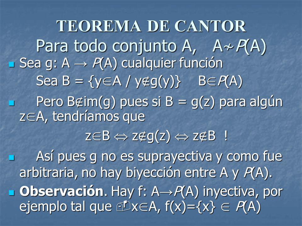 TEOREMA DE CANTOR Para todo conjunto A, A P(A) Sea g: A P(A) cualquier función Sea g: A P(A) cualquier función Sea B = { yA / y g(y)} B P(A) Sea B = {