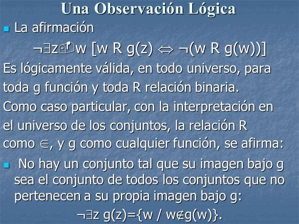 Una Observación Lógica La afirmación La afirmación ¬ z w [w R g(z) ¬(w R g(w))] Es lógicamente válida, en todo universo, para toda g función y toda R