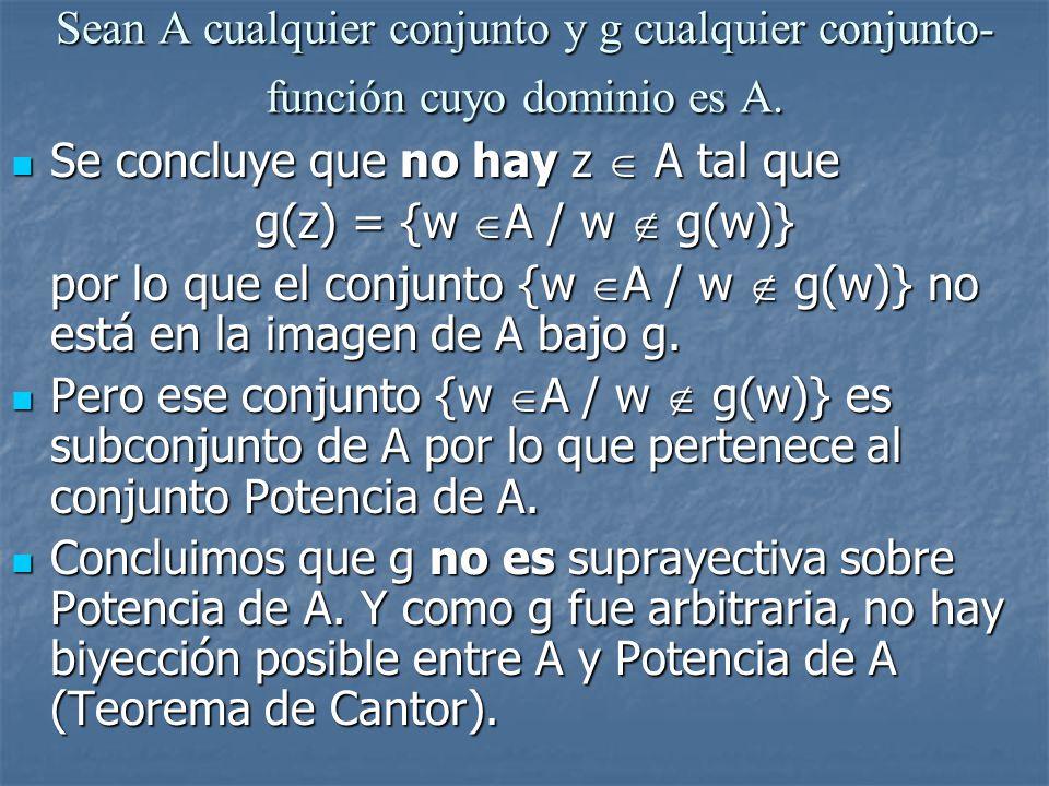 Sean A cualquier conjunto y g cualquier conjunto- función cuyo dominio es A. Se concluye que no hay z A tal que Se concluye que no hay z A tal que g(z