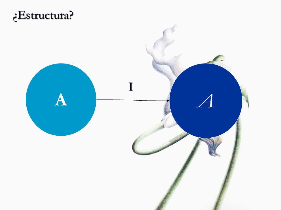 ¿Estructura? I A A