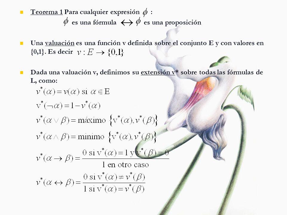 Teorema 1 Para cualquier expresión : es una fórmula es una proposición Una valuación es una función v definida sobre el conjunto E y con valores en {0