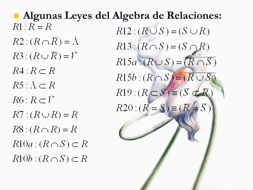 Algunas Leyes del Algebra de Relaciones: