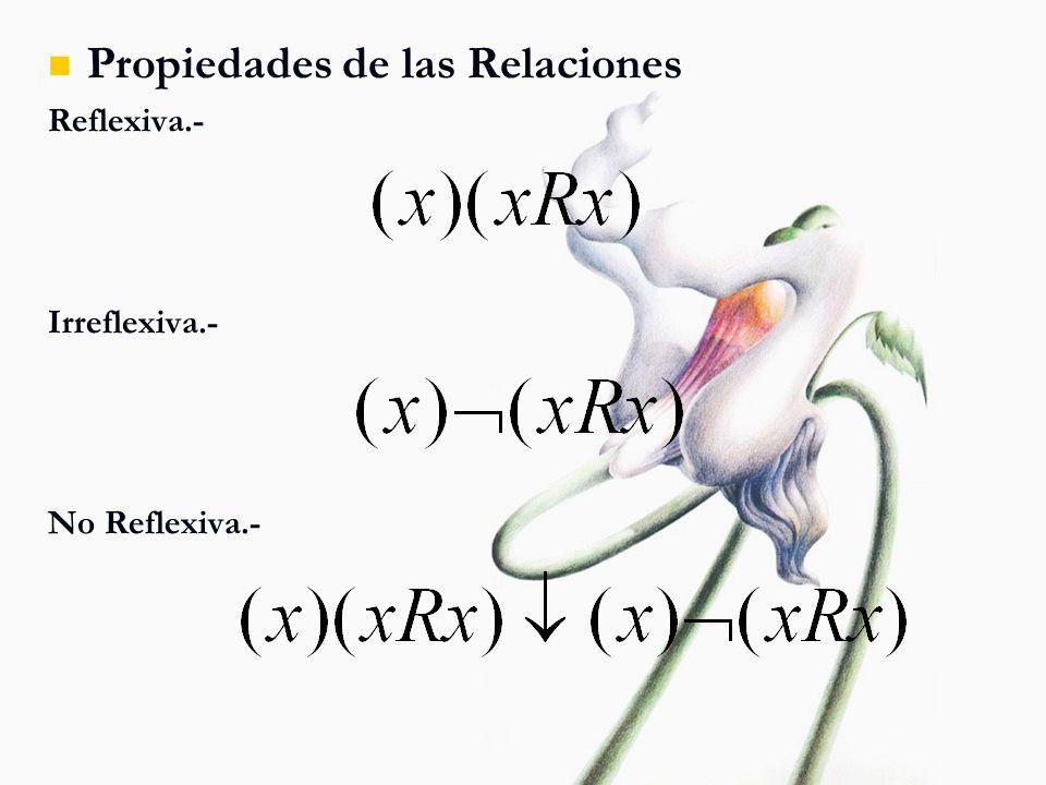 Propiedades de las Relaciones Reflexiva.- Irreflexiva.- No Reflexiva.-
