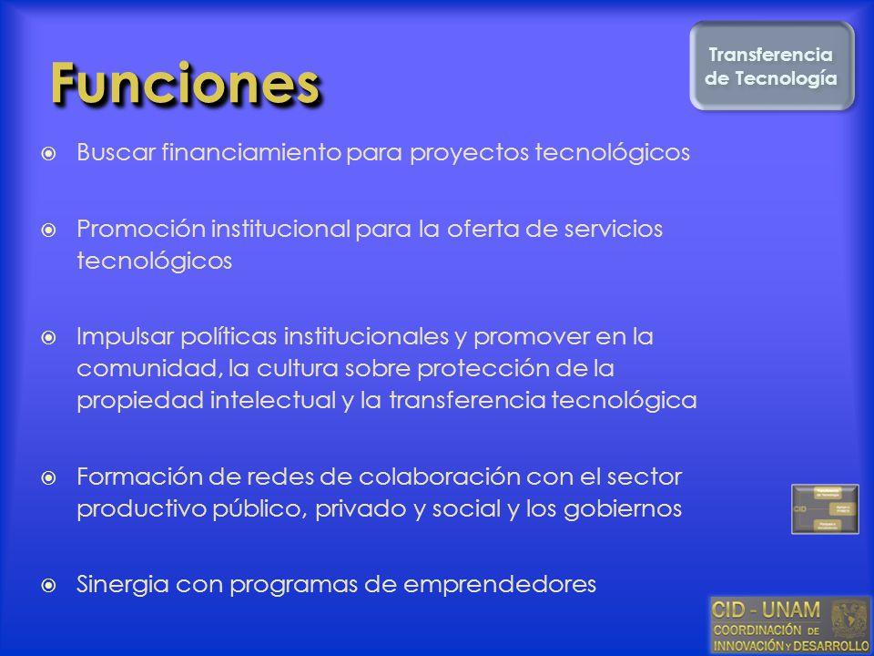 FuncionesFunciones Transferencia de Tecnología Transferencia de Tecnología Buscar financiamiento para proyectos tecnológicos Promoción institucional p