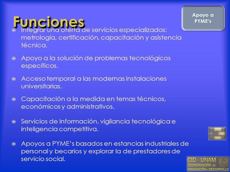 FuncionesFunciones Integrar una oferta de servicios especializados: metrología, certificación, capacitación y asistencia técnica. Apoyo a la solución