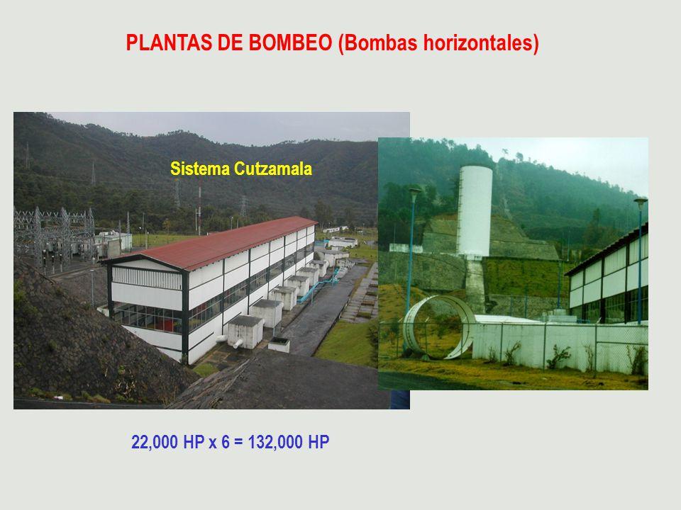 PLANTAS DE BOMBEO (Bombas horizontales) Sistema Cutzamala 22,000 HP x 6 = 132,000 HP