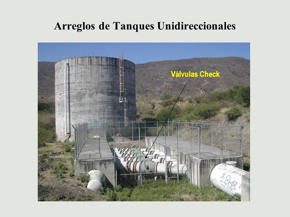 Arreglos de Tanques Unidireccionales Válvulas Check