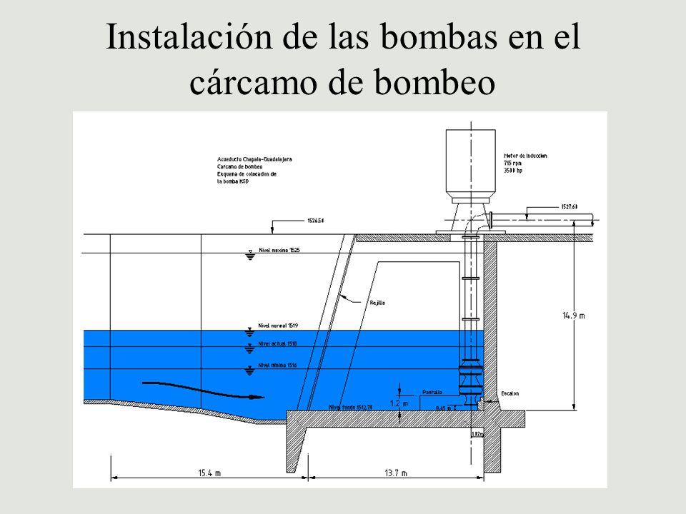 PLANTA DE BOMBEO (Bombas verticales) Chapala - Guadalajara 3,600 HP x 6 = 21,600 HP