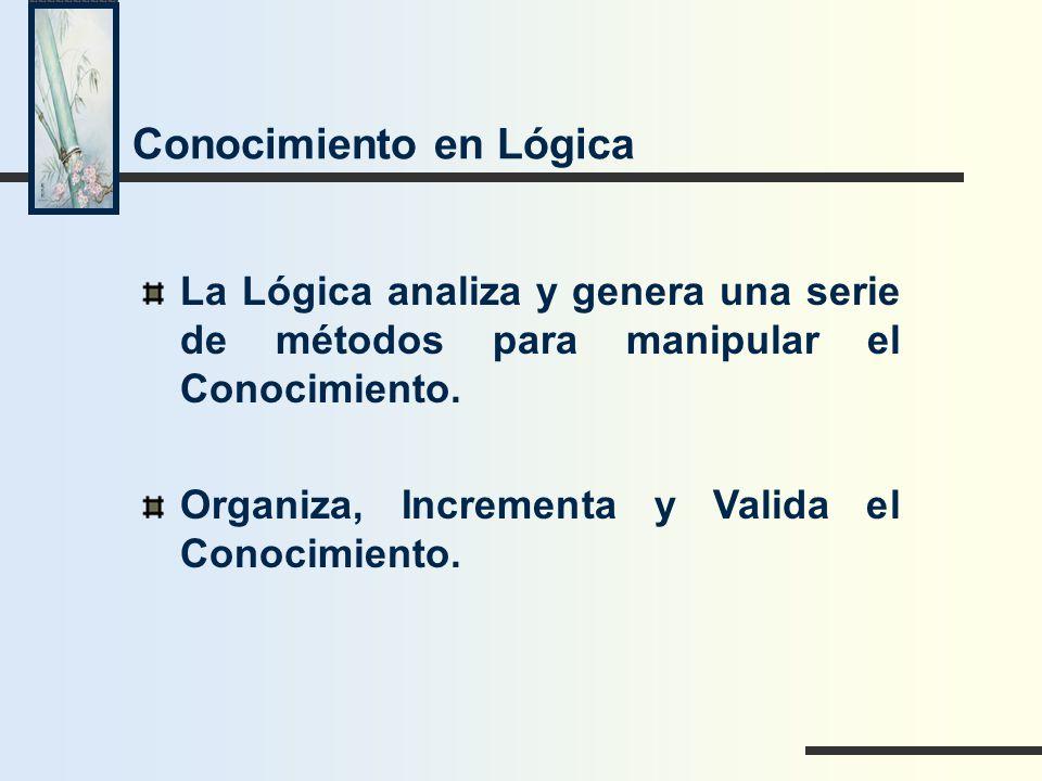 Conocimiento en Lógica La Lógica analiza y genera una serie de métodos para manipular el Conocimiento. Organiza, Incrementa y Valida el Conocimiento.