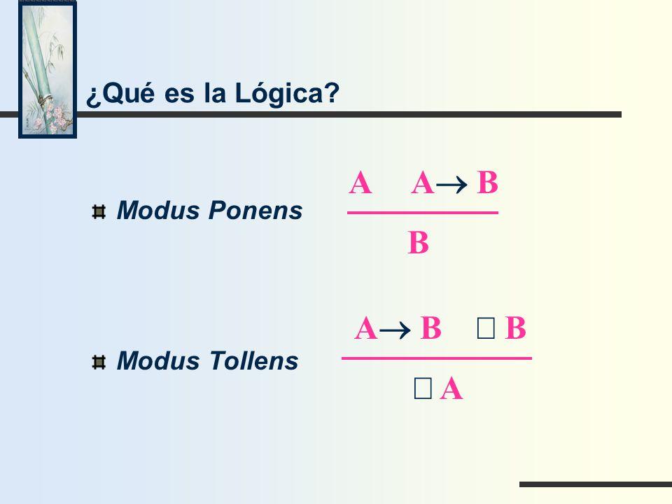 ¿Qué es la Lógica? Modus Ponens Modus Tollens A A B B A B B A