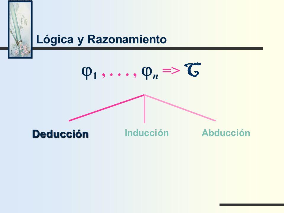 Lógica y Razonamiento Deducción InducciónAbducción 1,..., n =>