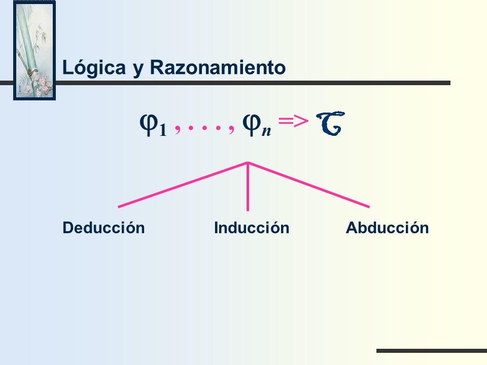 Lógica y Razonamiento DeducciónInducciónAbducción 1,..., n =>