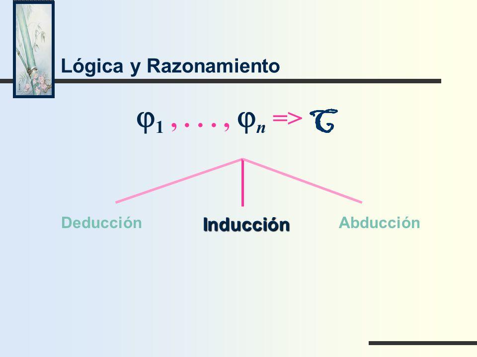 Lógica y Razonamiento DeducciónInducción Abducción 1,..., n =>