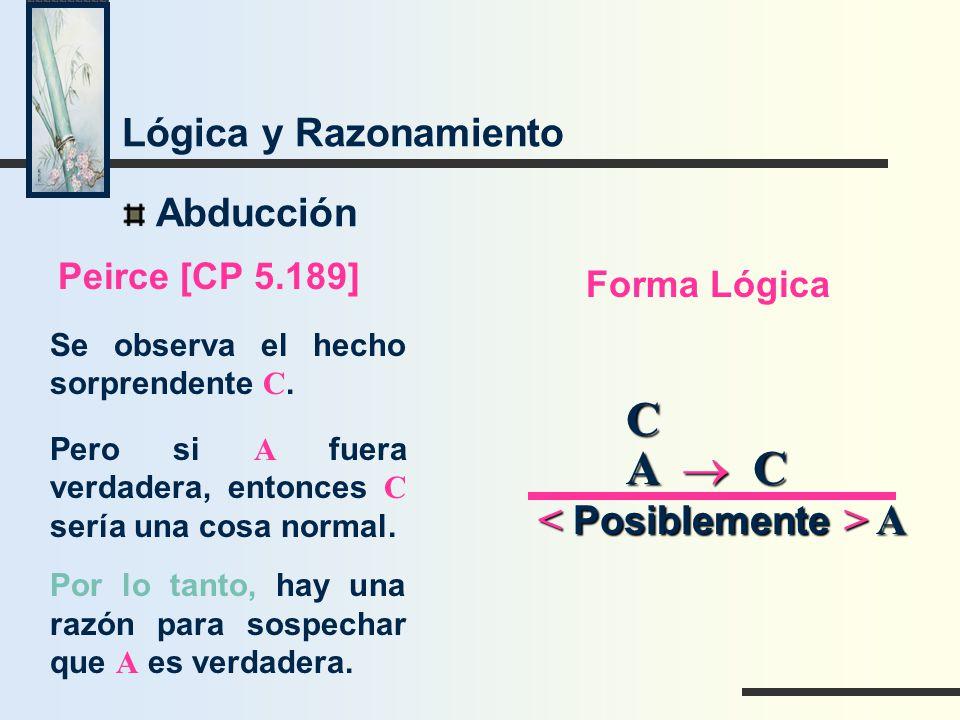 Abducción Lógica y Razonamiento Peirce [CP 5.189] Forma Lógica A C C A A Se observa el hecho sorprendente C. Pero si A fuera verdadera, entonces C ser