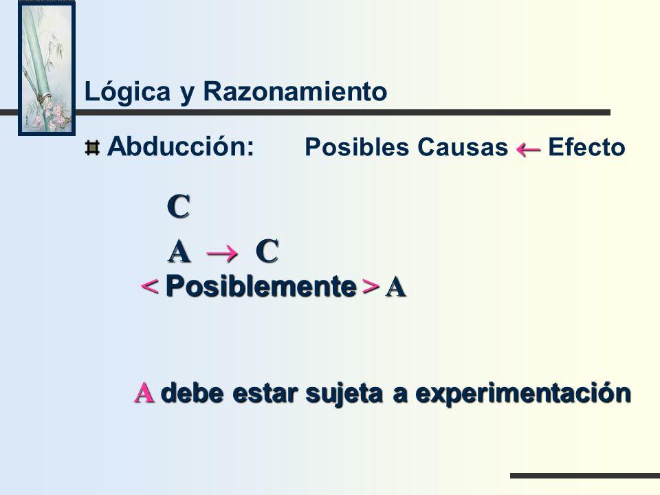 Abducción: Posibles Causas Efecto Lógica y Razonamiento A C A C C A A A debe estar sujeta a experimentación