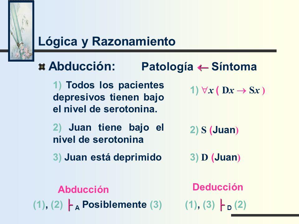 Abducción: Patología Síntoma Lógica y Razonamiento 1) Todos los pacientes depresivos tienen bajo el nivel de serotonina. 2) Juan tiene bajo el nivel d