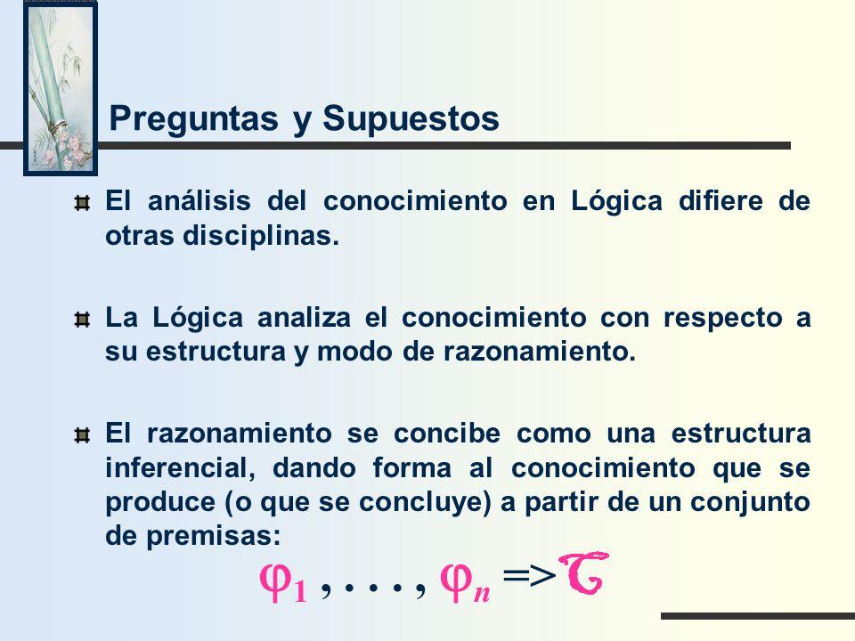 Preguntas y Supuestos El análisis del conocimiento en Lógica difiere de otras disciplinas. La Lógica analiza el conocimiento con respecto a su estruct